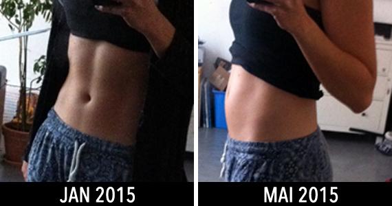 Veränderung Fitnessroutine